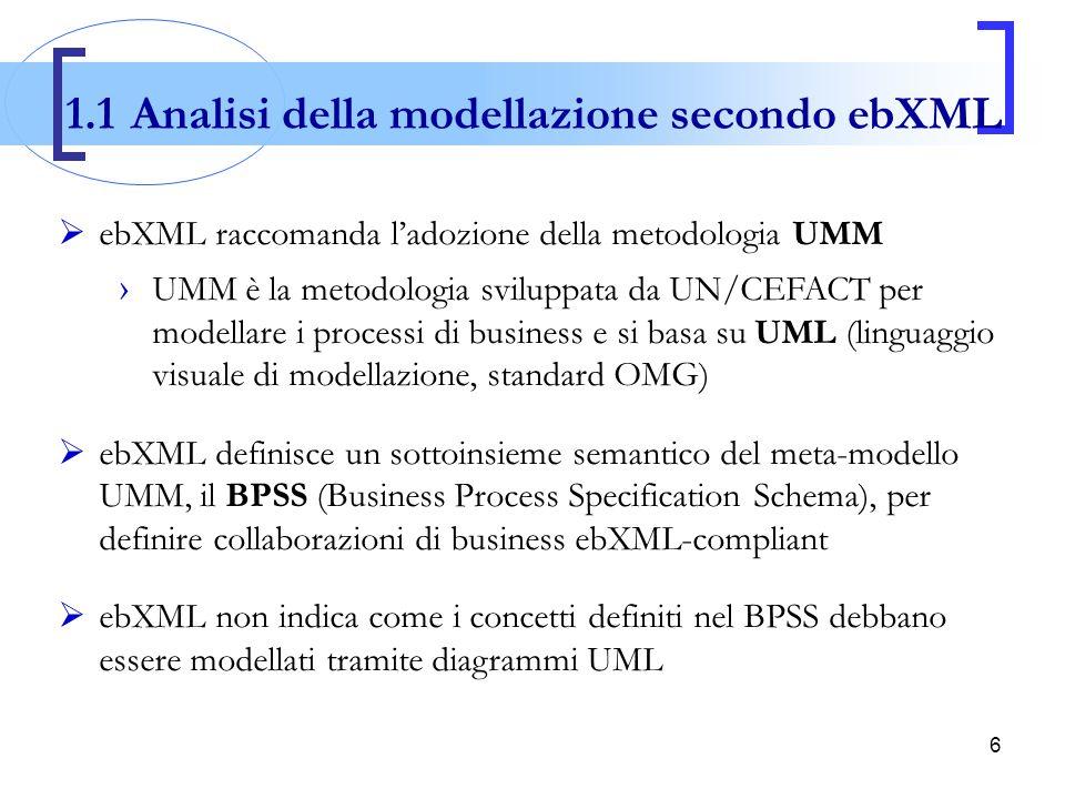 1.1 Analisi della modellazione secondo ebXML