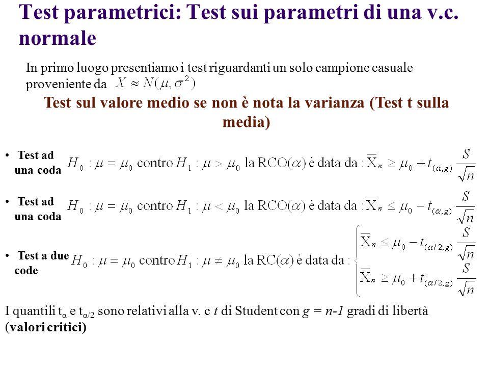 Test parametrici: Test sui parametri di una v.c. normale