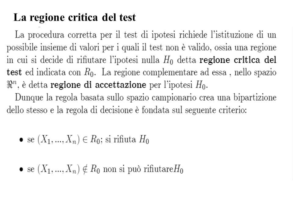 La regione critica del test