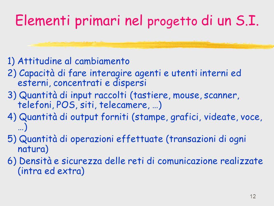 Elementi primari nel progetto di un S.I.