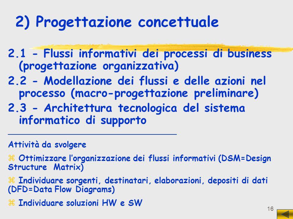 2) Progettazione concettuale