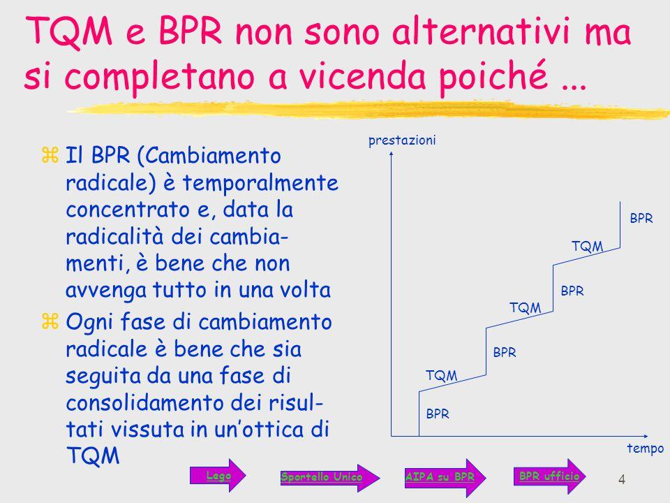 TQM e BPR non sono alternativi ma si completano a vicenda poiché ...
