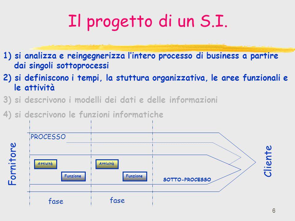 Il progetto di un S.I. Fornitore Cliente