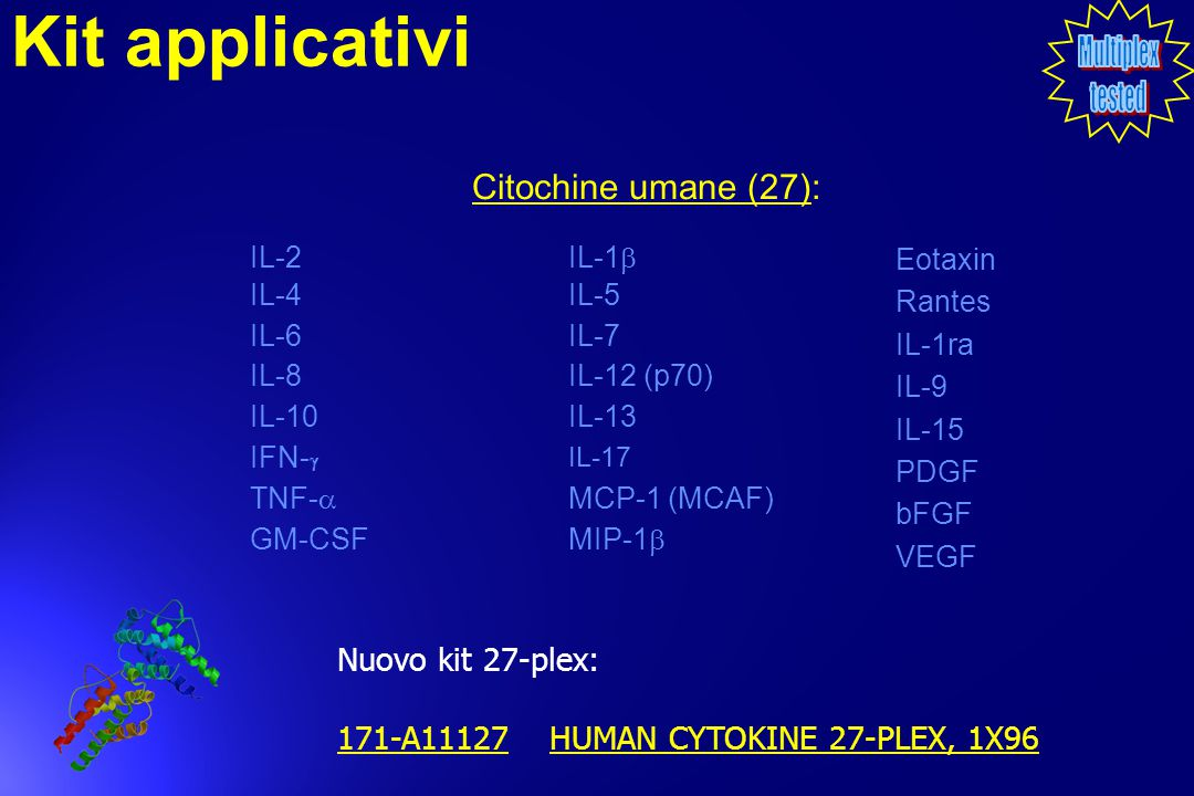 Kit applicativi Citochine umane (27): Nuovo kit 27-plex: