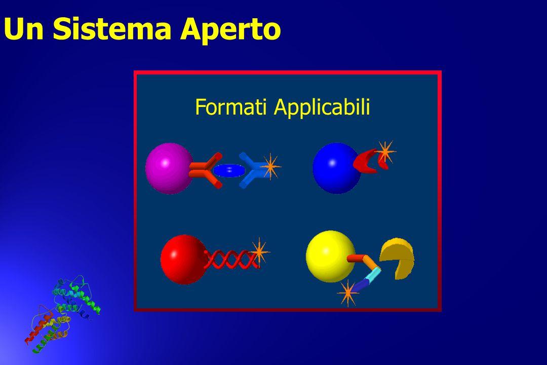 Un Sistema Aperto Formati Applicabili