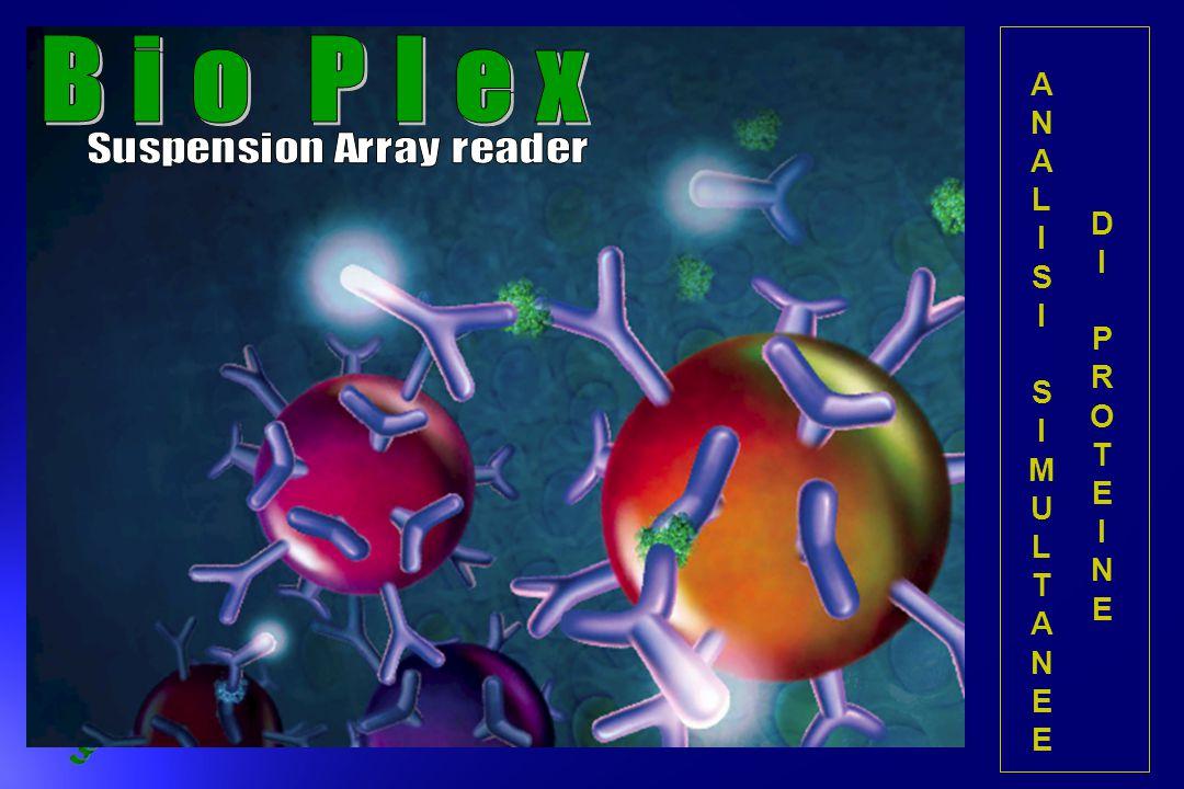 Suspension Array reader