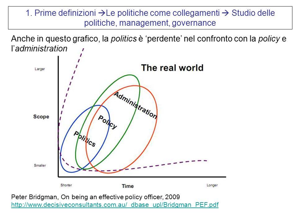 1. Prime definizioni Le politiche come collegamenti  Studio delle politiche, management, governance