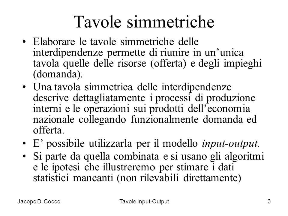 Tavole simmetriche