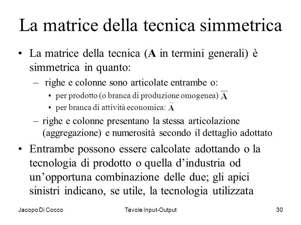 La matrice della tecnica simmetrica