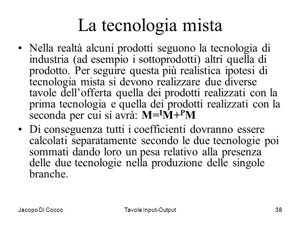 La tecnologia mista