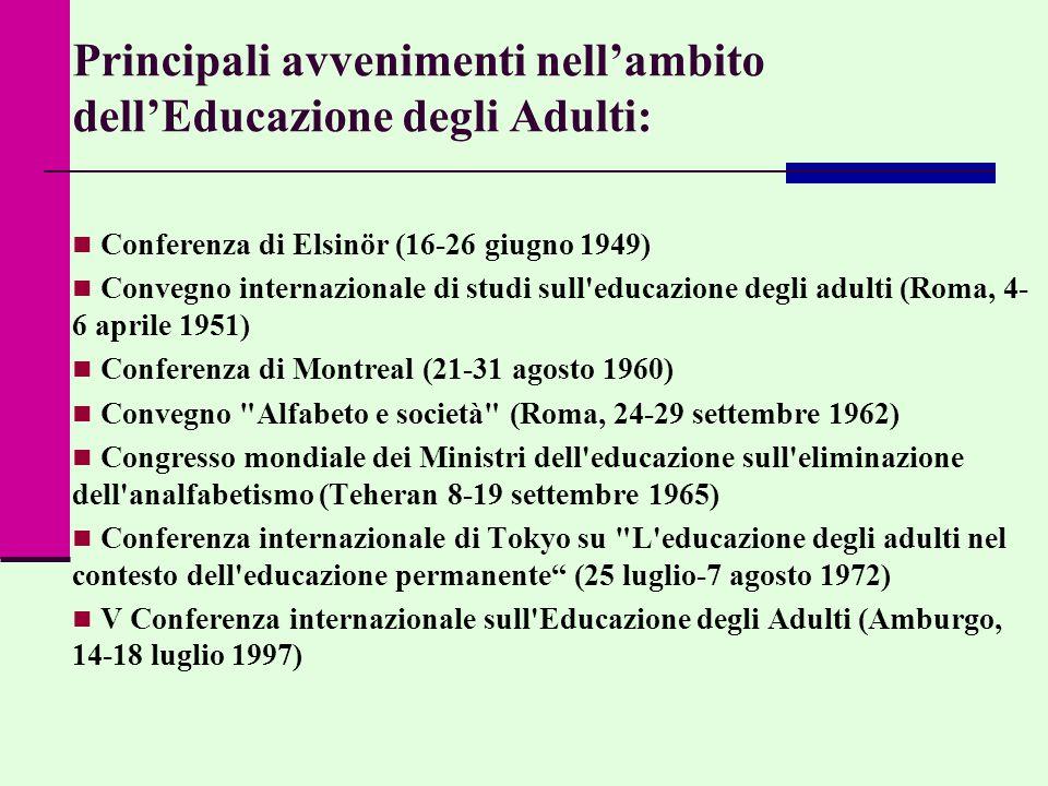 Principali avvenimenti nell'ambito dell'Educazione degli Adulti: