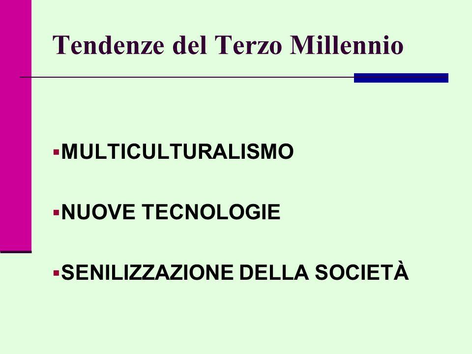 Tendenze del Terzo Millennio