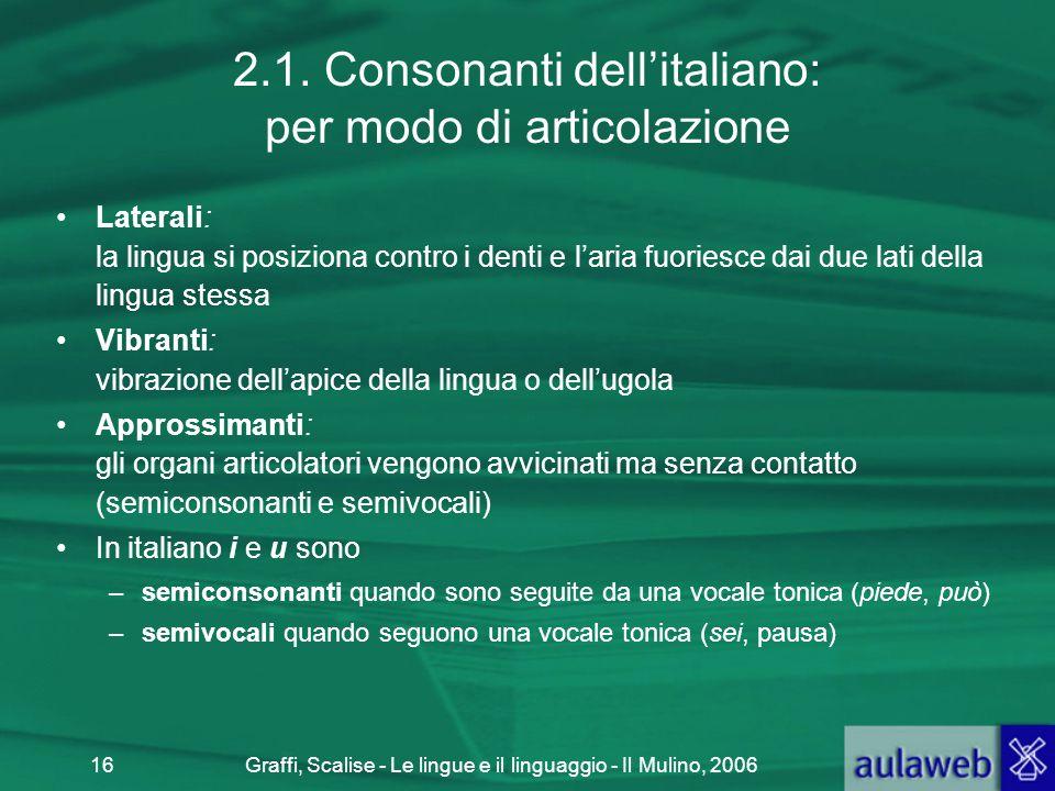 2.1. Consonanti dell'italiano: per modo di articolazione