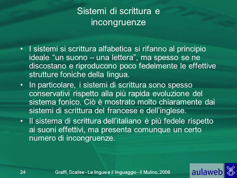 Sistemi di scrittura e incongruenze