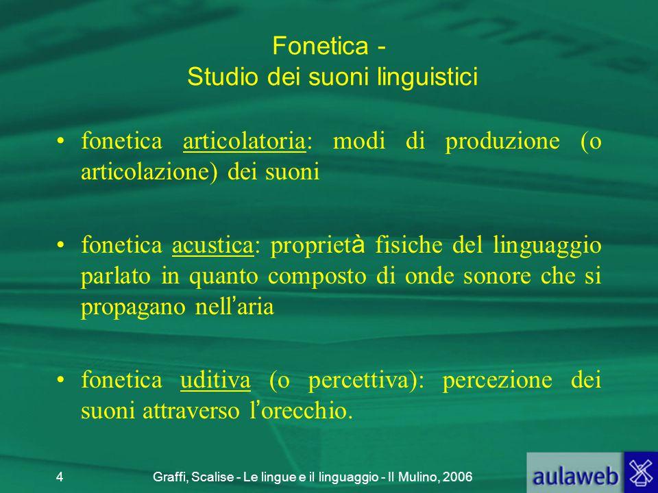 Fonetica - Studio dei suoni linguistici