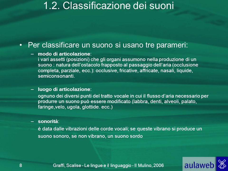1.2. Classificazione dei suoni