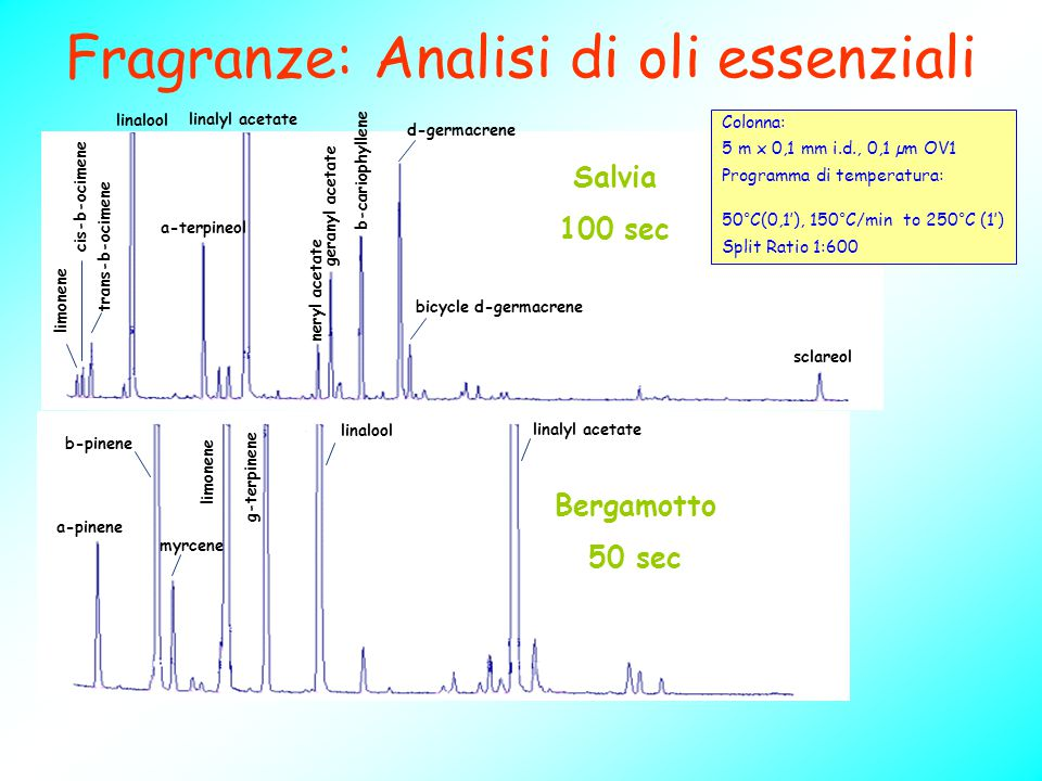 Fragranze: Analisi di oli essenziali