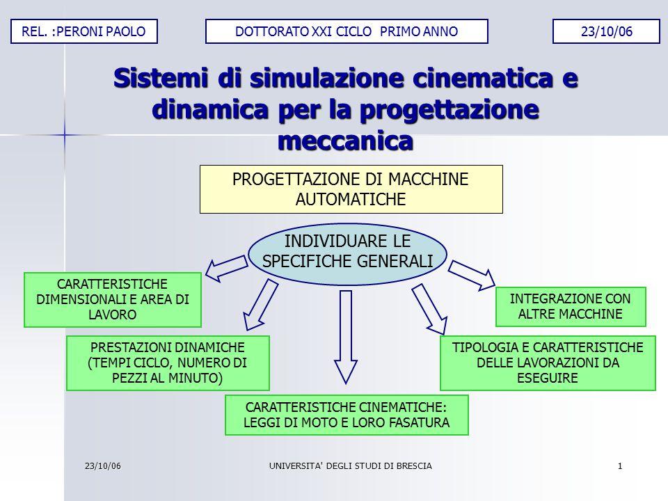 REL. :PERONI PAOLO DOTTORATO XXI CICLO PRIMO ANNO. 23/10/06. Sistemi di simulazione cinematica e dinamica per la progettazione meccanica.