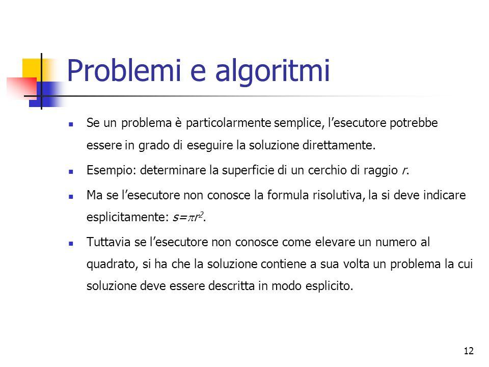 Problemi e algoritmi Se un problema è particolarmente semplice, l'esecutore potrebbe essere in grado di eseguire la soluzione direttamente.