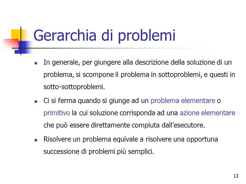 Gerarchia di problemi