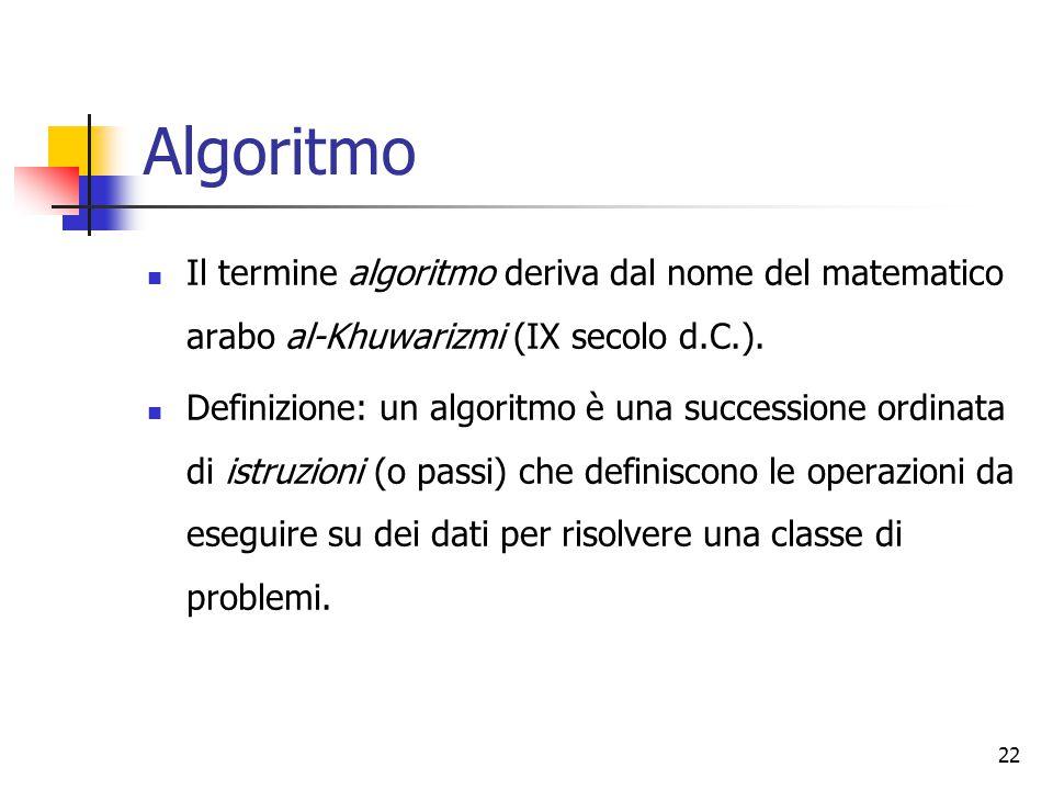 Algoritmo Il termine algoritmo deriva dal nome del matematico arabo al-Khuwarizmi (IX secolo d.C.).