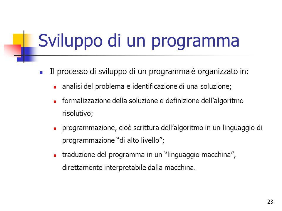 Sviluppo di un programma