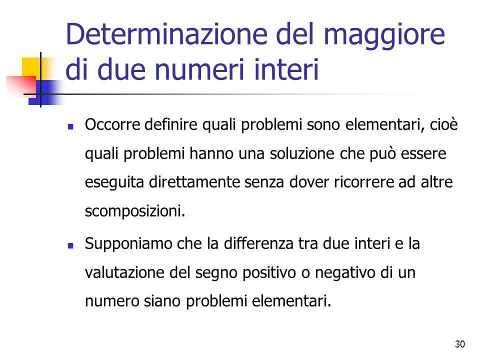 Determinazione del maggiore di due numeri interi