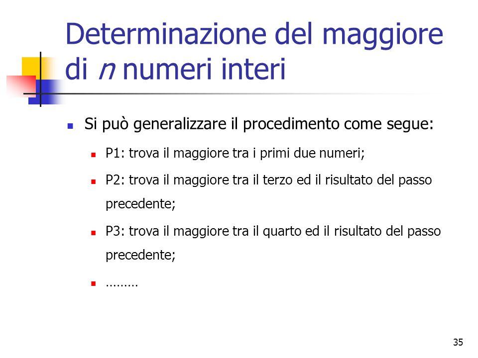 Determinazione del maggiore di n numeri interi