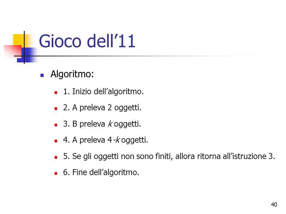 Gioco dell'11 Algoritmo: 1. Inizio dell'algoritmo.