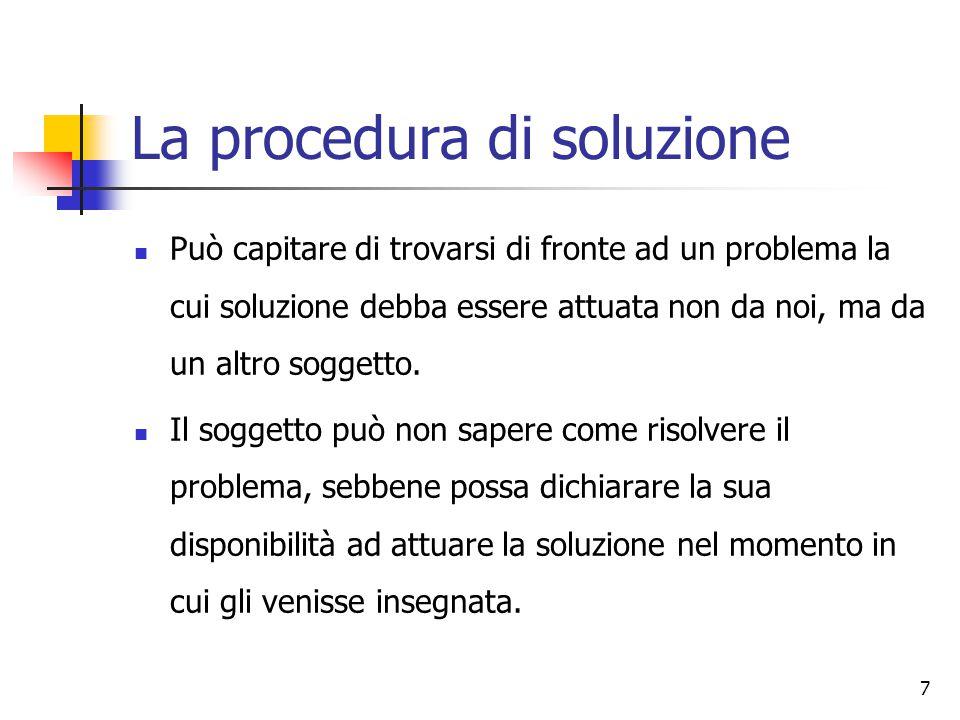 La procedura di soluzione