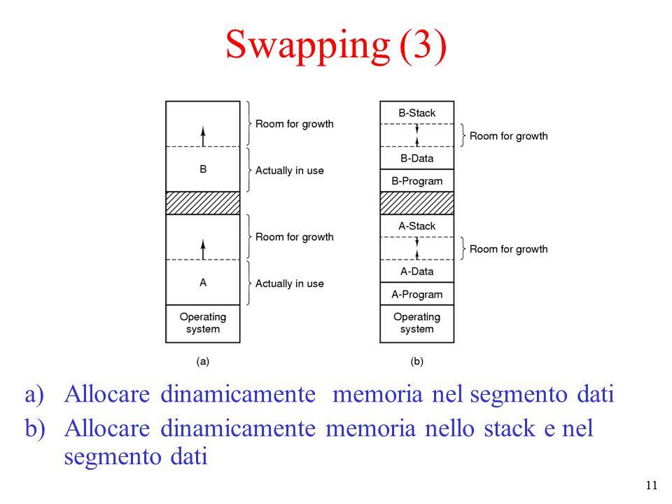 Swapping (3) Allocare dinamicamente memoria nel segmento dati