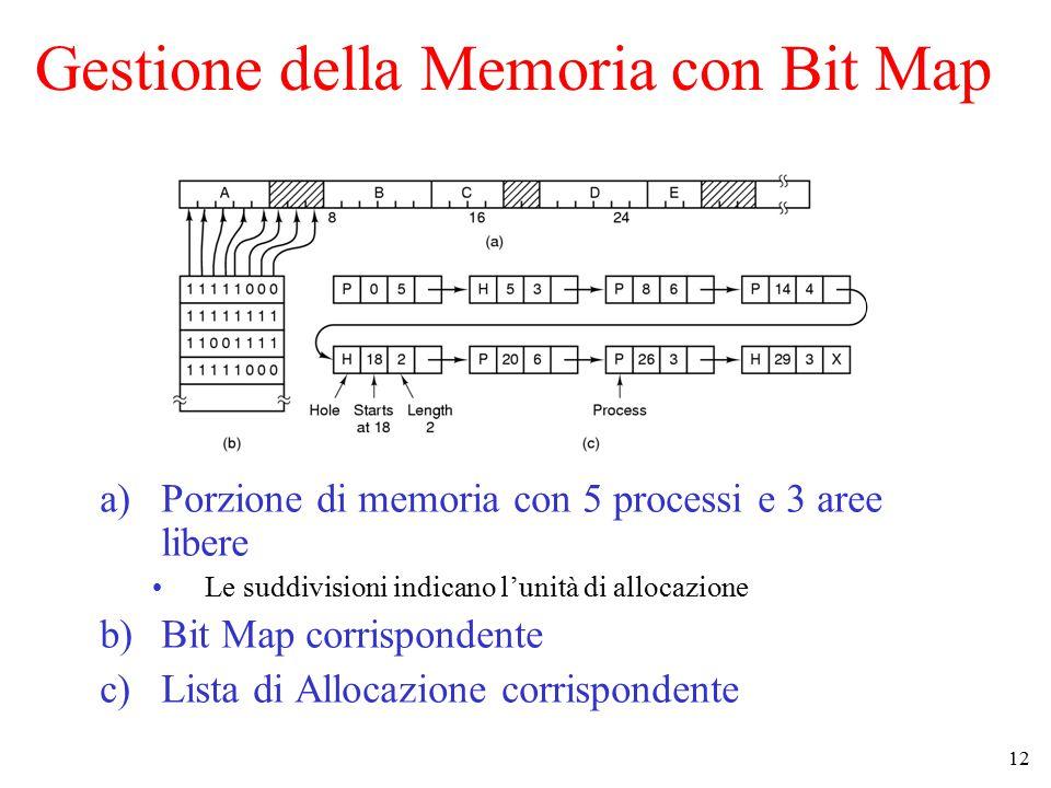 Gestione della Memoria con Bit Map