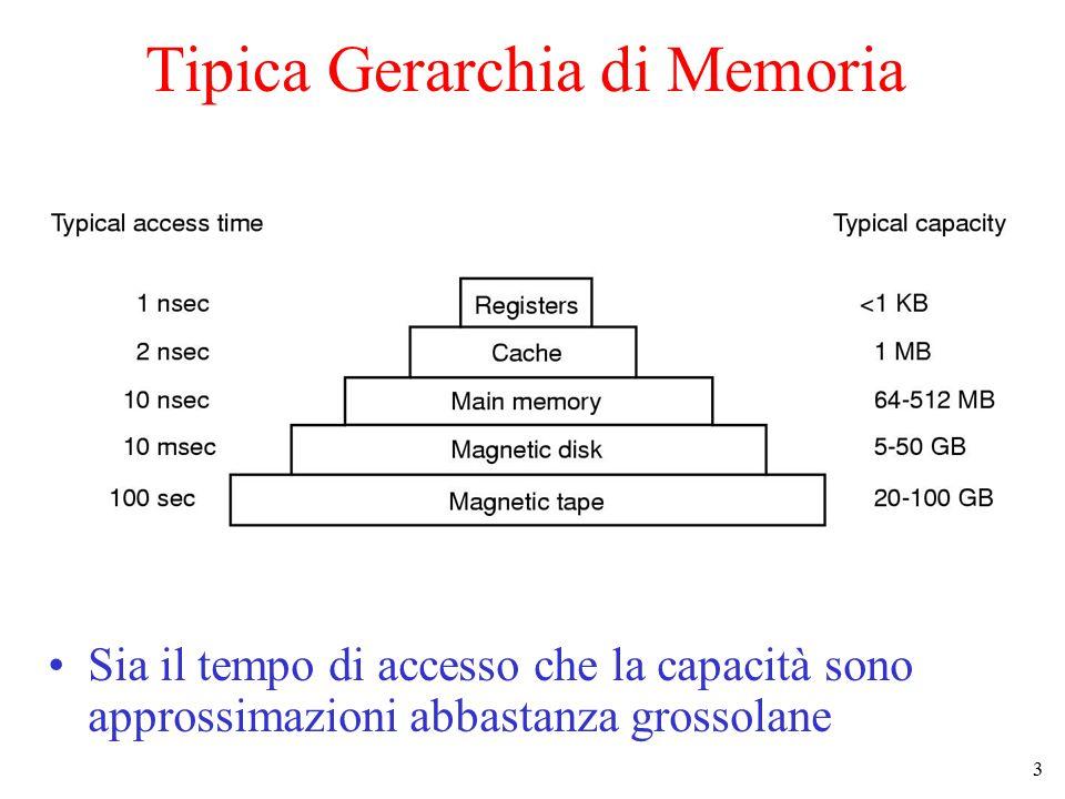 Tipica Gerarchia di Memoria