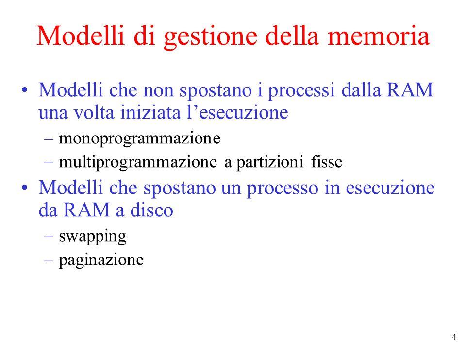 Modelli di gestione della memoria