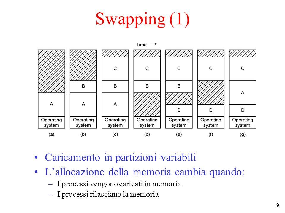 Swapping (1) Caricamento in partizioni variabili