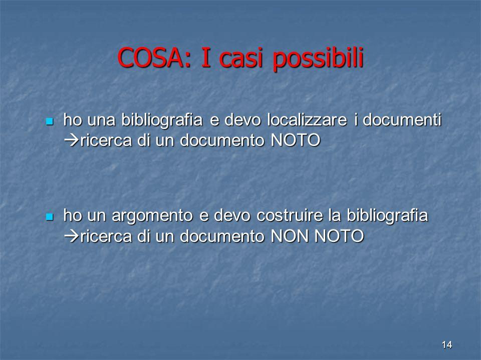 COSA: I casi possibili ho una bibliografia e devo localizzare i documenti ricerca di un documento NOTO.