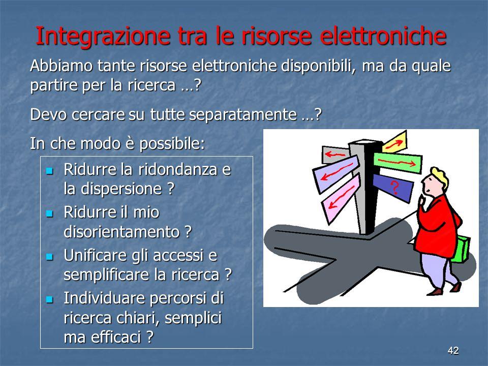 Integrazione tra le risorse elettroniche