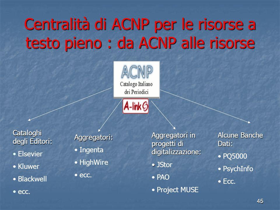 Centralità di ACNP per le risorse a testo pieno : da ACNP alle risorse