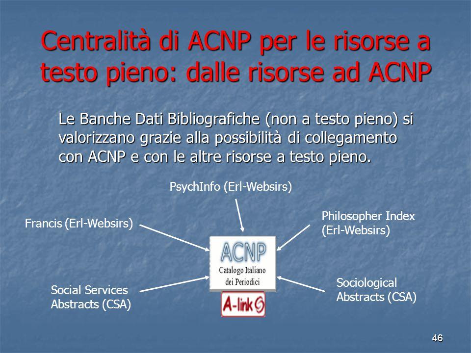 Centralità di ACNP per le risorse a testo pieno: dalle risorse ad ACNP