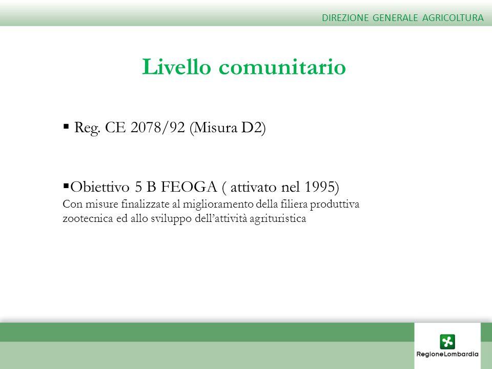 Livello comunitario Reg. CE 2078/92 (Misura D2)
