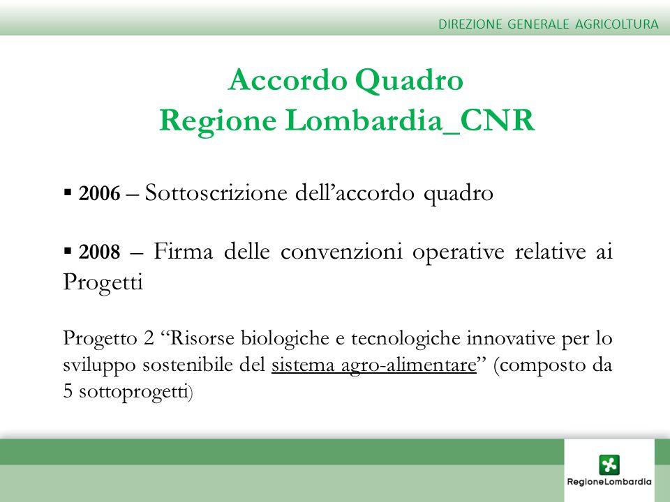 Regione Lombardia_CNR
