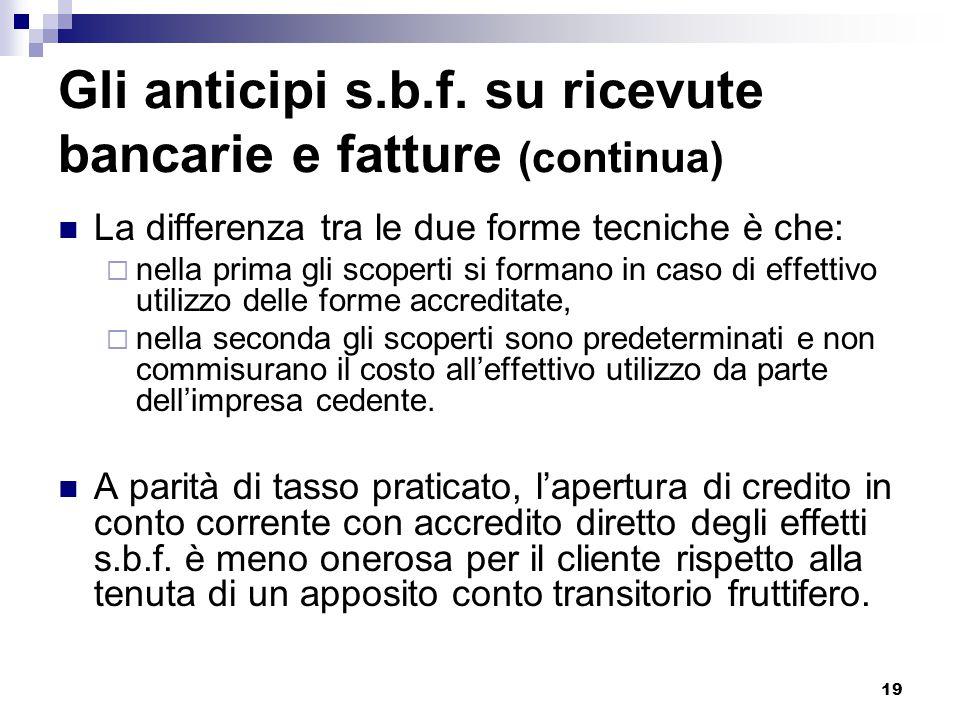 Gli anticipi s.b.f. su ricevute bancarie e fatture (continua)