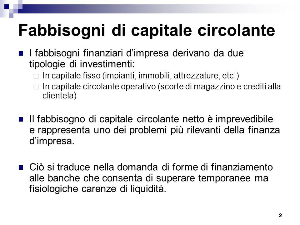 Fabbisogni di capitale circolante