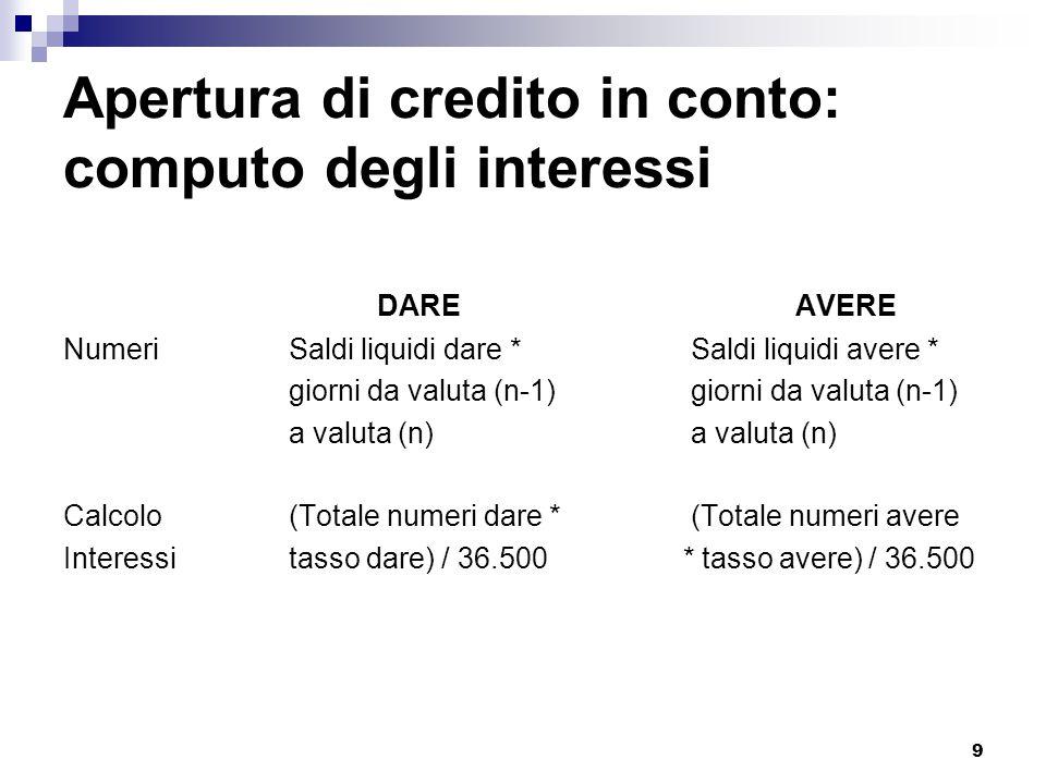 Apertura di credito in conto: computo degli interessi