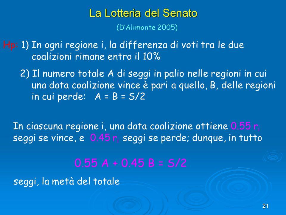 La Lotteria del Senato (D'Alimonte 2005) Hp: 1) In ogni regione i, la differenza di voti tra le due coalizioni rimane entro il 10%