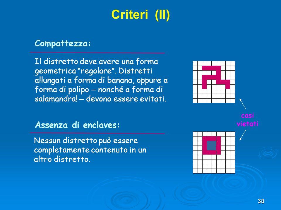 Criteri (II) Compattezza: Assenza di enclaves: