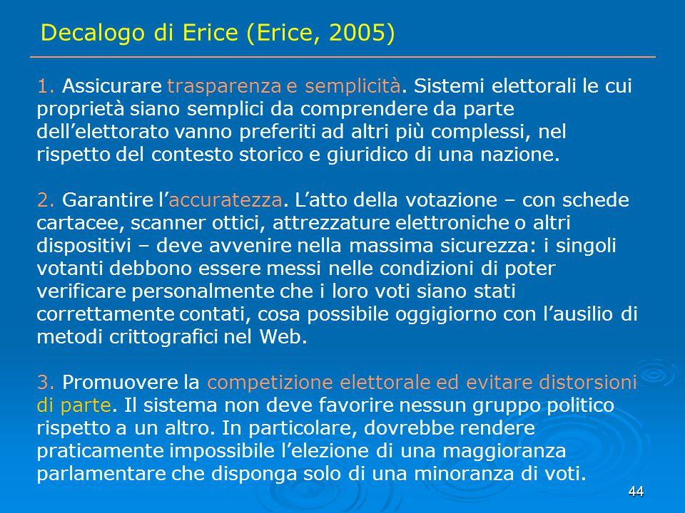 Decalogo di Erice (Erice, 2005)