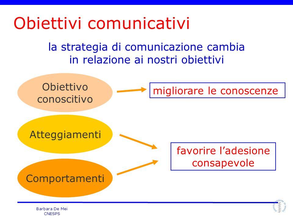 Obiettivi comunicativi