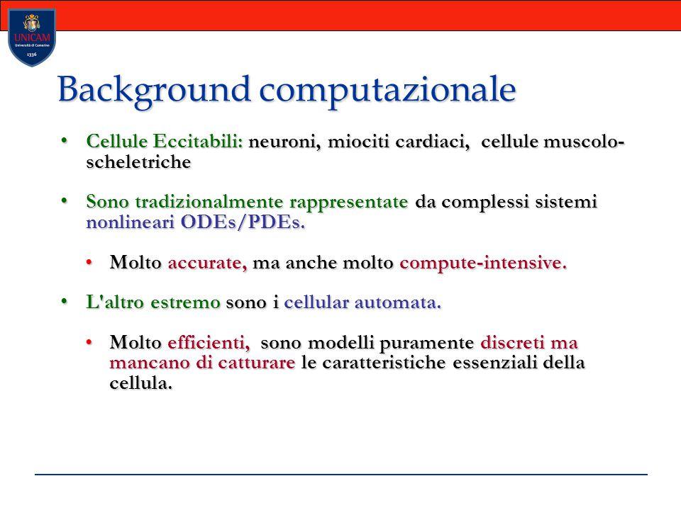 Background computazionale