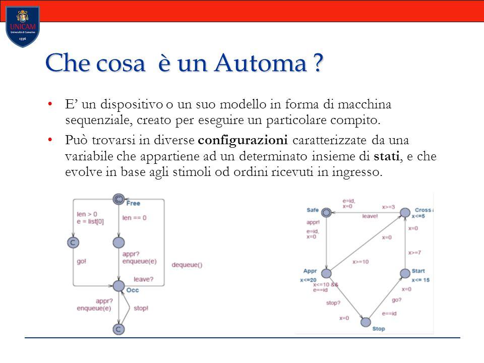 Che cosa è un Automa E' un dispositivo o un suo modello in forma di macchina sequenziale, creato per eseguire un particolare compito.